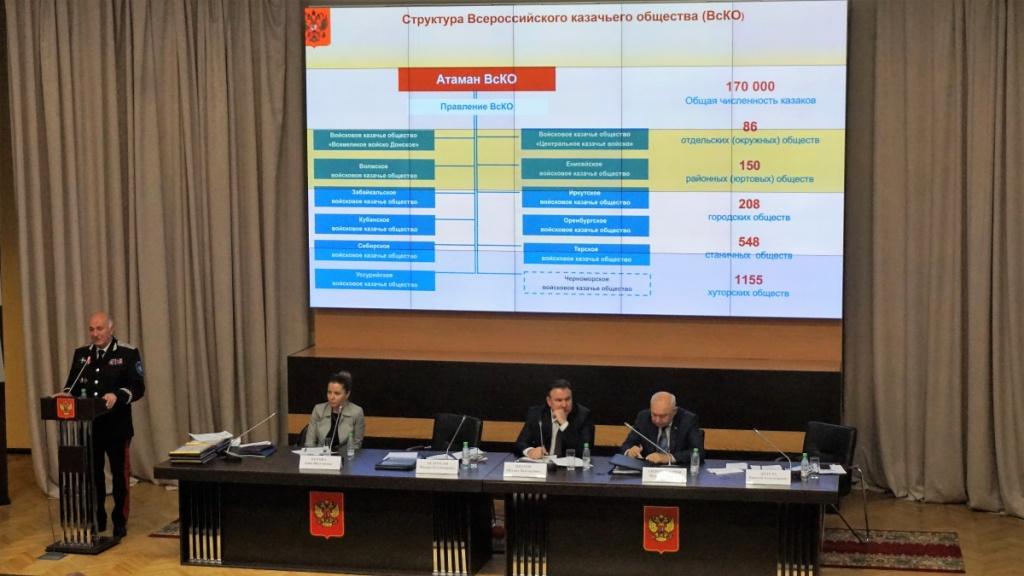 Национальные основы государственного становления российского казачества